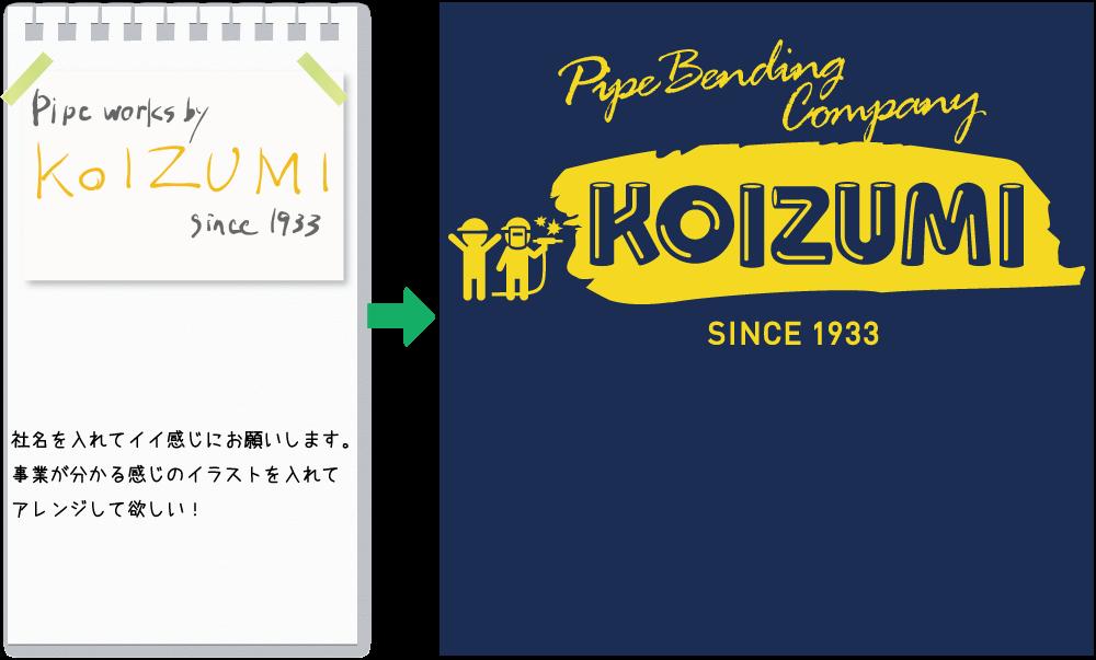 企業ロゴ事例