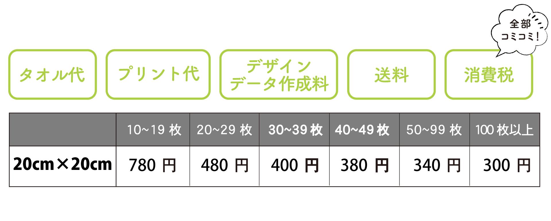 オリジナルクリーナークロス価格