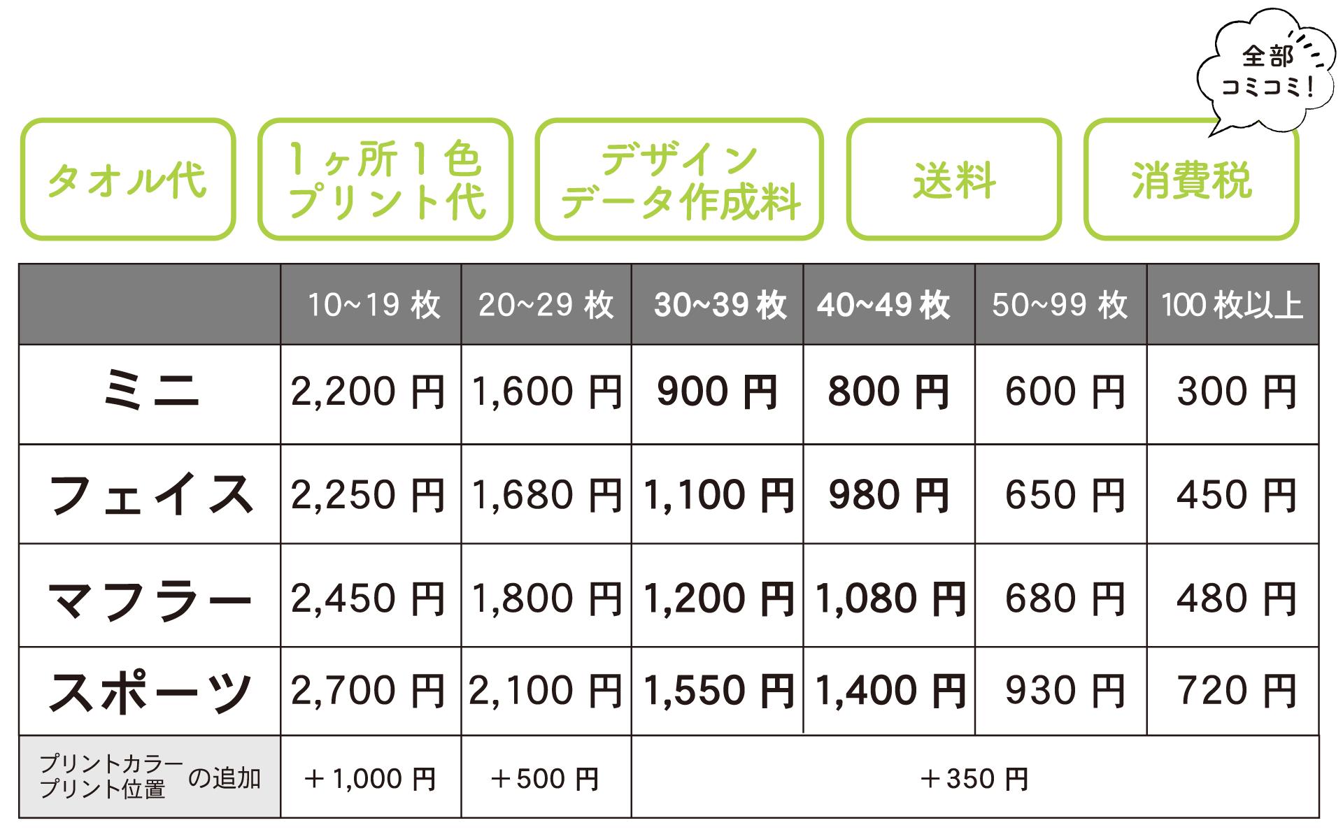フレームプリント価格