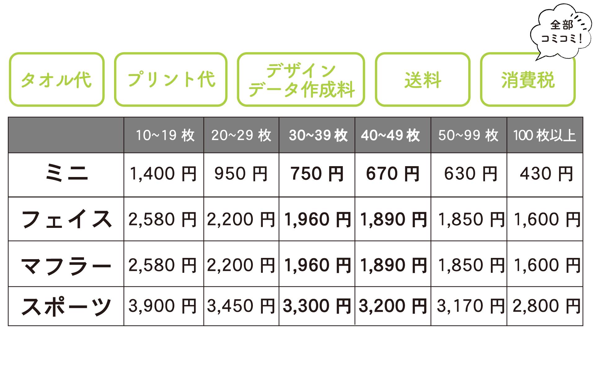 フルカラータオル価格