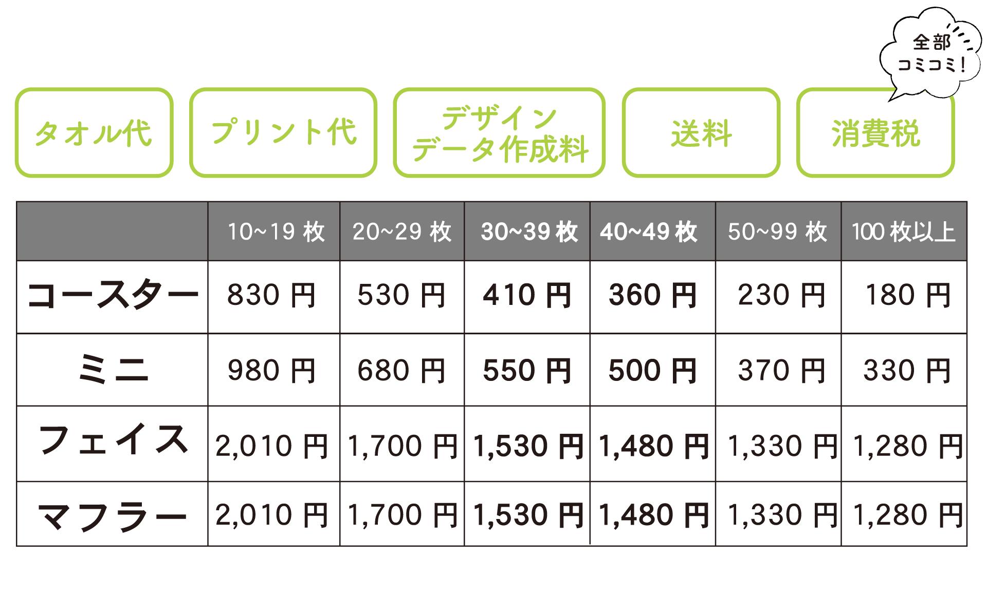 マイクロファイバータオル価格